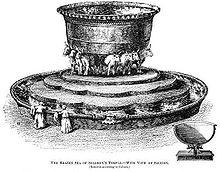 Brazen_Sea_of_soloman_From_Jewish_Encyclopedia