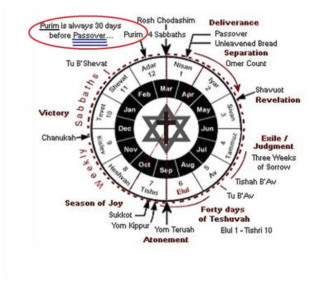 HEBREW CALENDAR2
