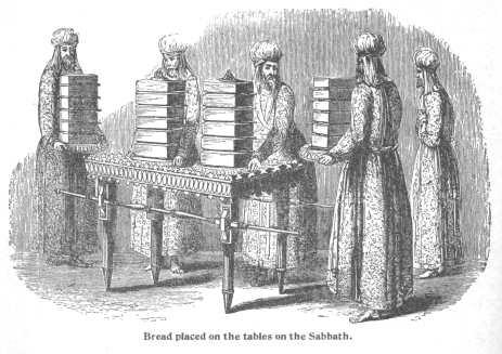 table-shewbread