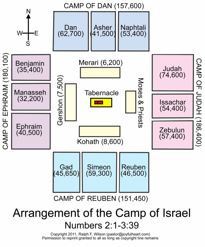 the Israelites encampment in the wilderness of Sinai_(document provided by jesuswalk.com site)