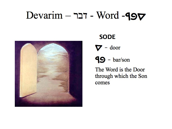 Devarim-Hebrew_OldHBRW-word(from torahtothetribes.com)