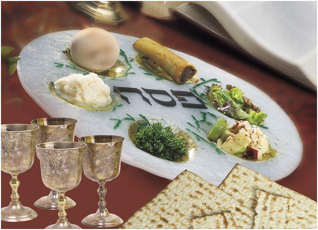 Passover - Pesach - Fasika(Ethio.)