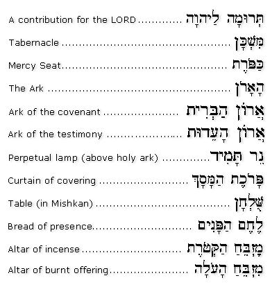 terumah - parsha (contrubitions-gifts-offerings)