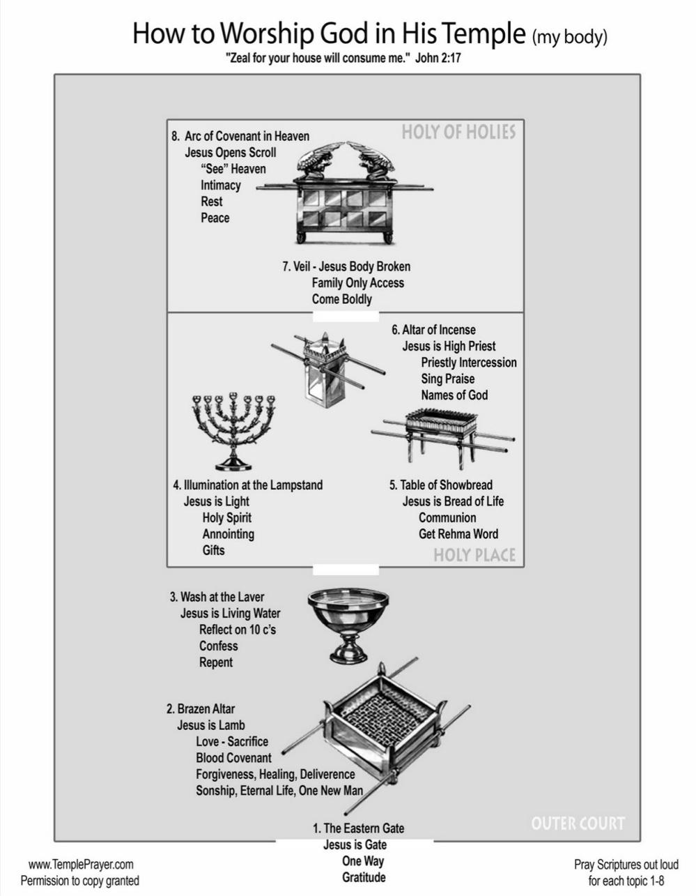 terumah - parsha (tabernacle furniture)