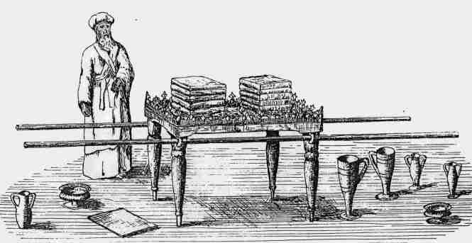 terumah - parsha (table of showbread-shulch'an)
