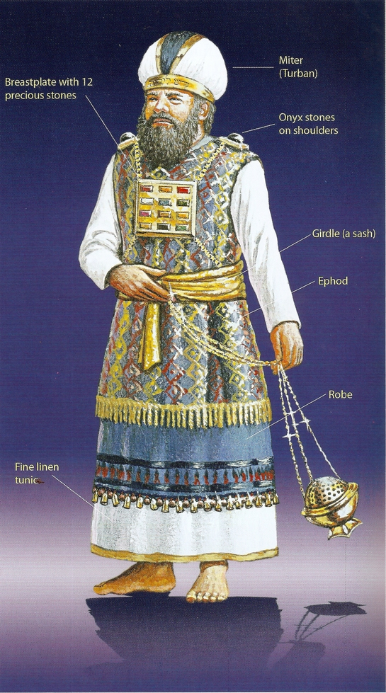 ephod priest-cohen-kahin garments