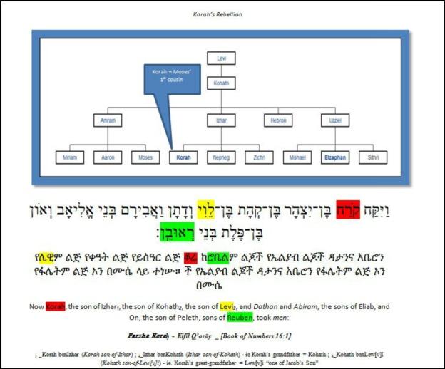 Httpwww Overlordsofchaos Comhtmlorigin Of The Word Jew Html: 38th Kifil Study: Ras Tafari Renaissance Revelations