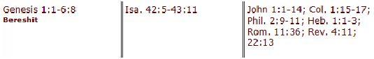 bareshiyt - parsha [10.18.2014GC-7.24.7557HC-2.8.7507_2007EC]