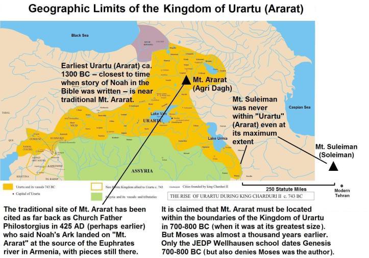 noach - parasha [Urartu-MountAraratMap]