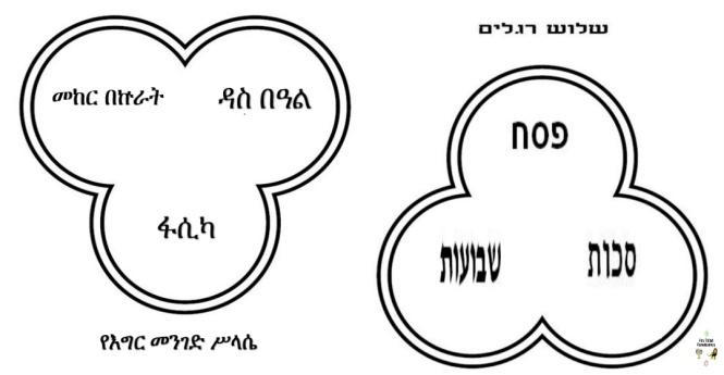 YeIgr Menged Selassie - Shalosh Regaliim