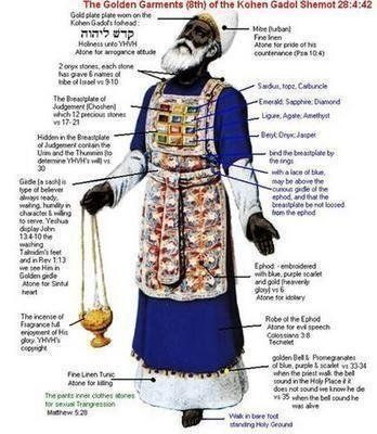 cohen hagadol - high priest of the tabernacle [liqe kahinat]